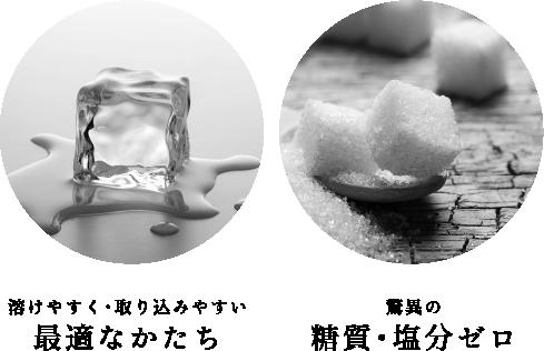 溶けやすく・取り込みやすい最適なかたち 驚異の糖質・塩分ゼロ